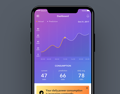 Electricity Consumption - Mobile App