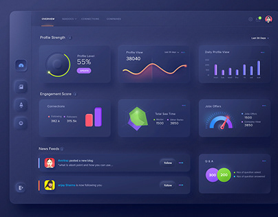Uikreative: Dashboard Design Projects