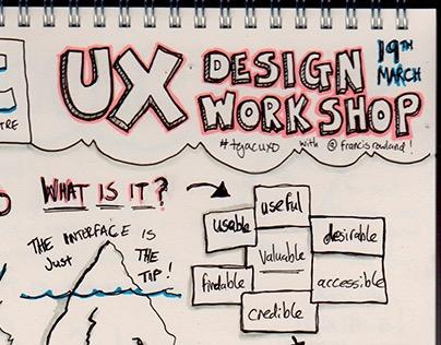 Intro to UX Workshop Sketchnotes