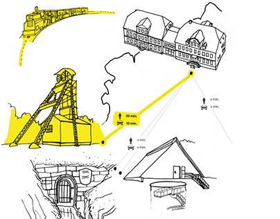 Skizzen für das Oberharzer Bergwerkmuseum
