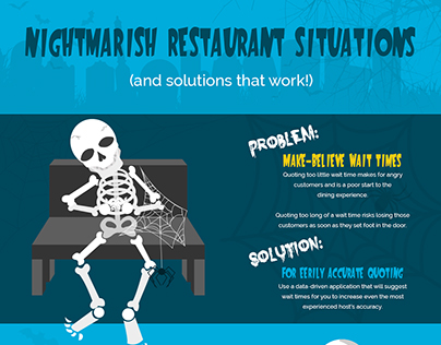 Nightmarish Restaurant Situations Infographic