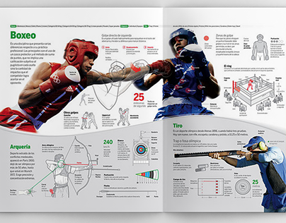 Infografías Deportes Olímpicos—Olympic sports—La Nación