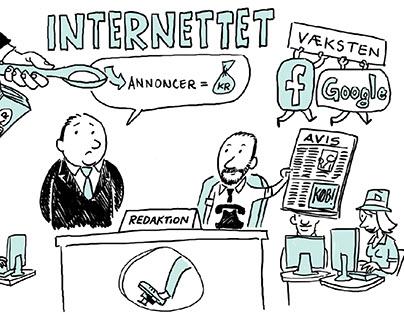 Info film, newspapers vs internet (Journalisten)