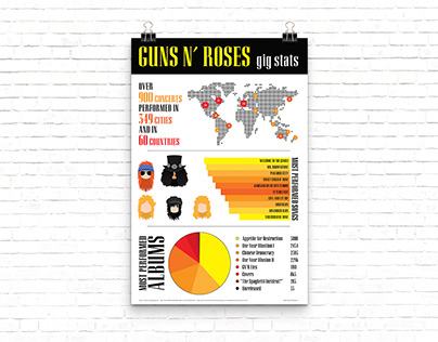 Guns N' Roses Gig Stats Infographic