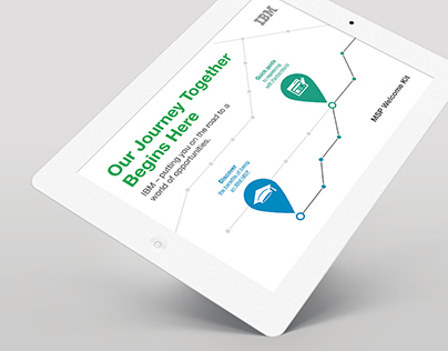 IBM MSP concept for interactive welcome kit