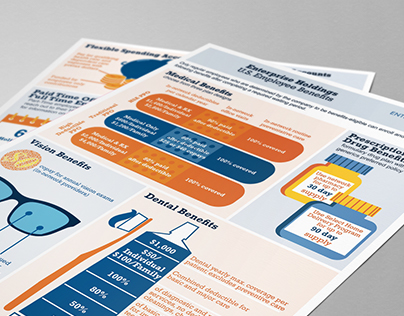 Enterprise Employee Benefits Infographics: Proposal