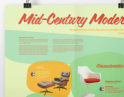 Mid-Century Modern Poster