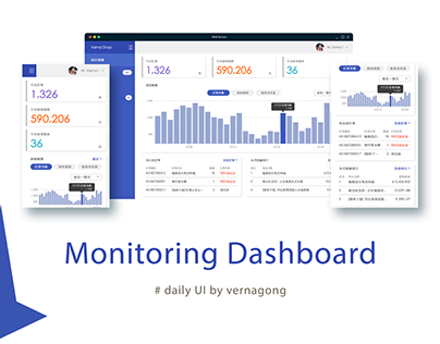 Monitoring Dashboard