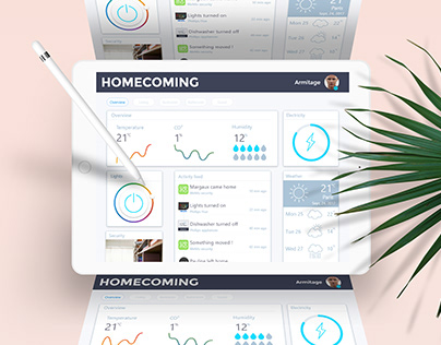 Daily UI: smart home dashboard