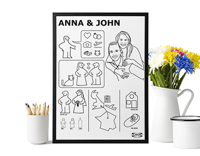 Personalized gift