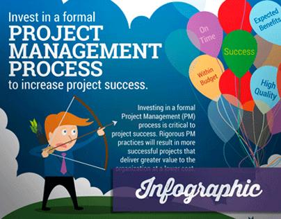 Info-Tech - Infographic - Project Management Process