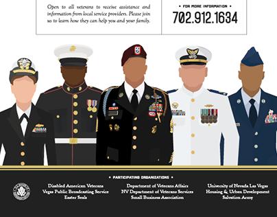 Veterans Wellness Fair