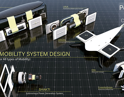 POLESTAR Smart Mobility System