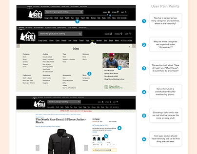 REI Website Refresh