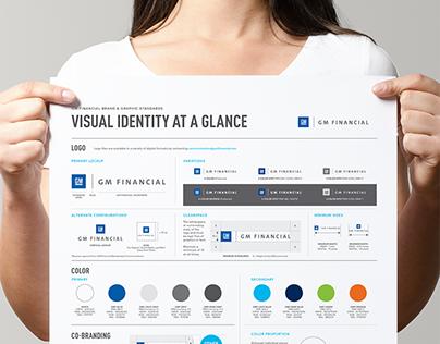 GM Financial Brand Manual + Poster
