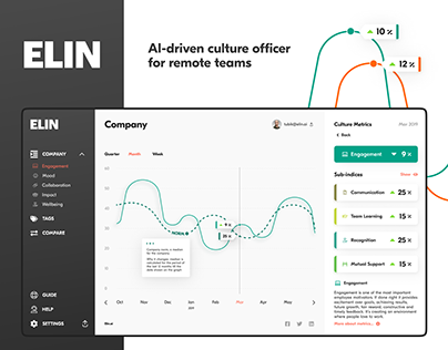 Elin.ai - Culture Officer for Remote Teams