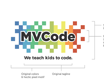 Selection of work for MVCode