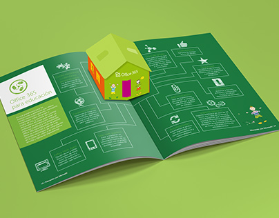 Brochure Pop up - Microsoft Partner Network