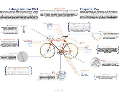 Anatomía de la Letra · Chaparral Pro