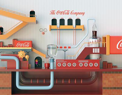 The Coca-Cola Machine