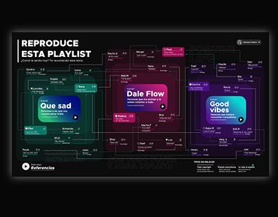 Mapa de relaciones - Infografía interactiva