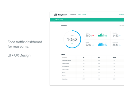EasyCount — Responsive Dashboard