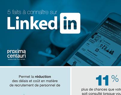 Infographies LinkedIn - Proxima Centauri