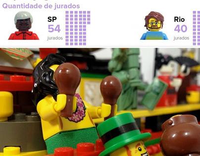 Como funciona uma escola de samba (em lego)