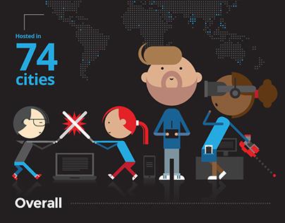 AngelHack: 2015 Global Hackathon Series #INFOGRAPHIC