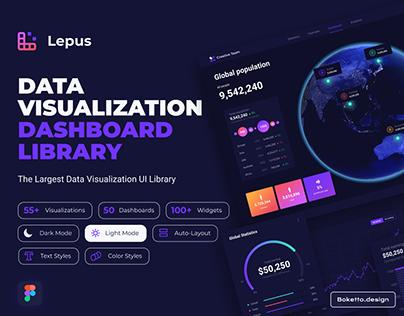 Lepus Data Visualization Dashboards Library