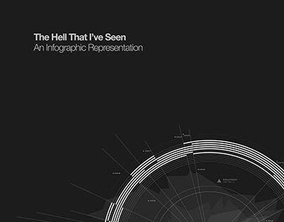 The Hell That You've Seen Infographic