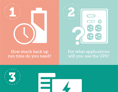 Infographic: Factors to Consider When Buying a UPS