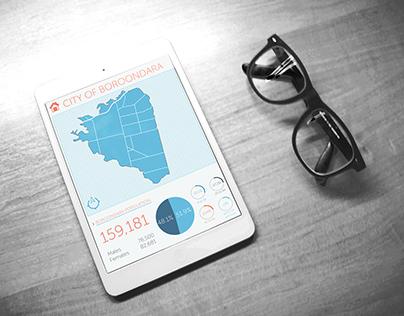 Infographic App Design Mock-up