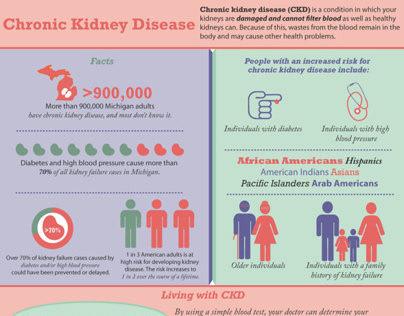Chronic Kidney Disease Infographic