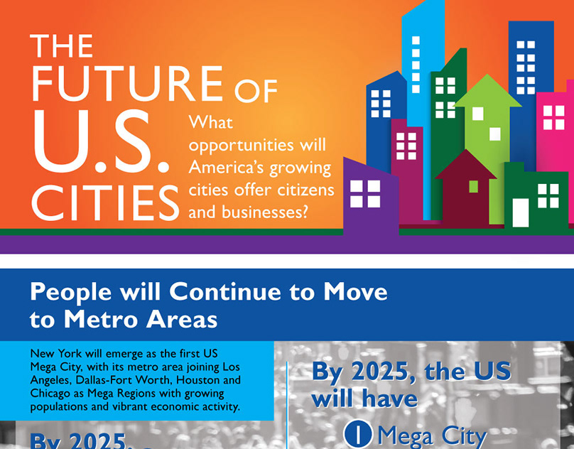 Infographic: The Future of U.S. Cities