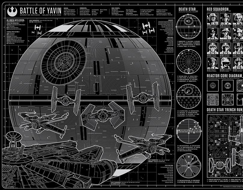 Supernova Schematic (Star Wars)
