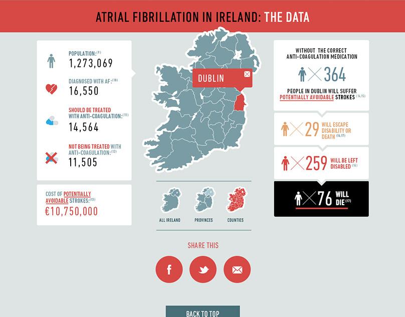 Sex contact sites ireland