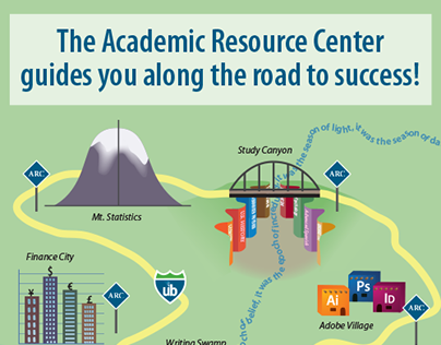 Academic Support Road to Success
