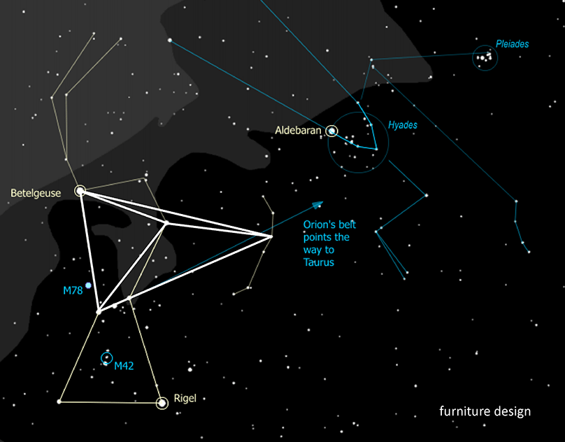 the hyades contact - 808×632