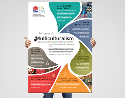 Principles of Multiculturalism Poster / NSW Government