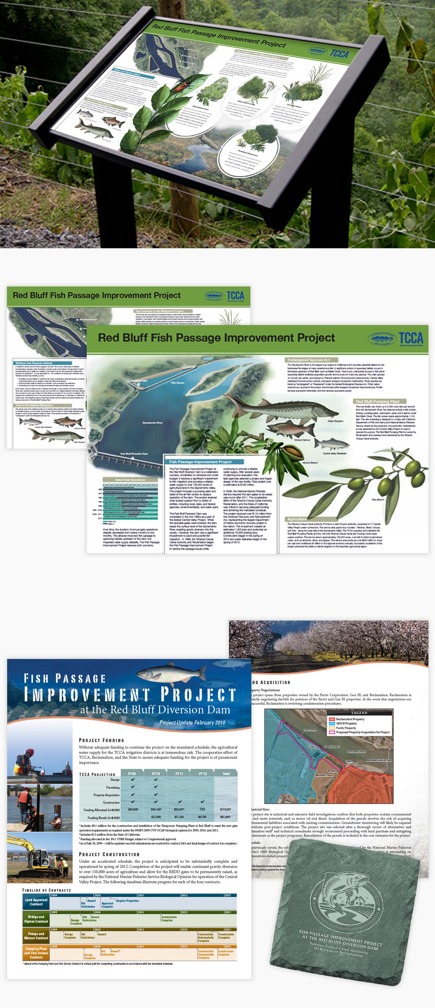 Environmental Figures