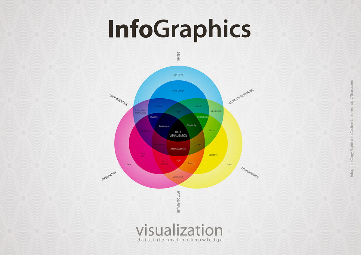 Info Graphics Workshop