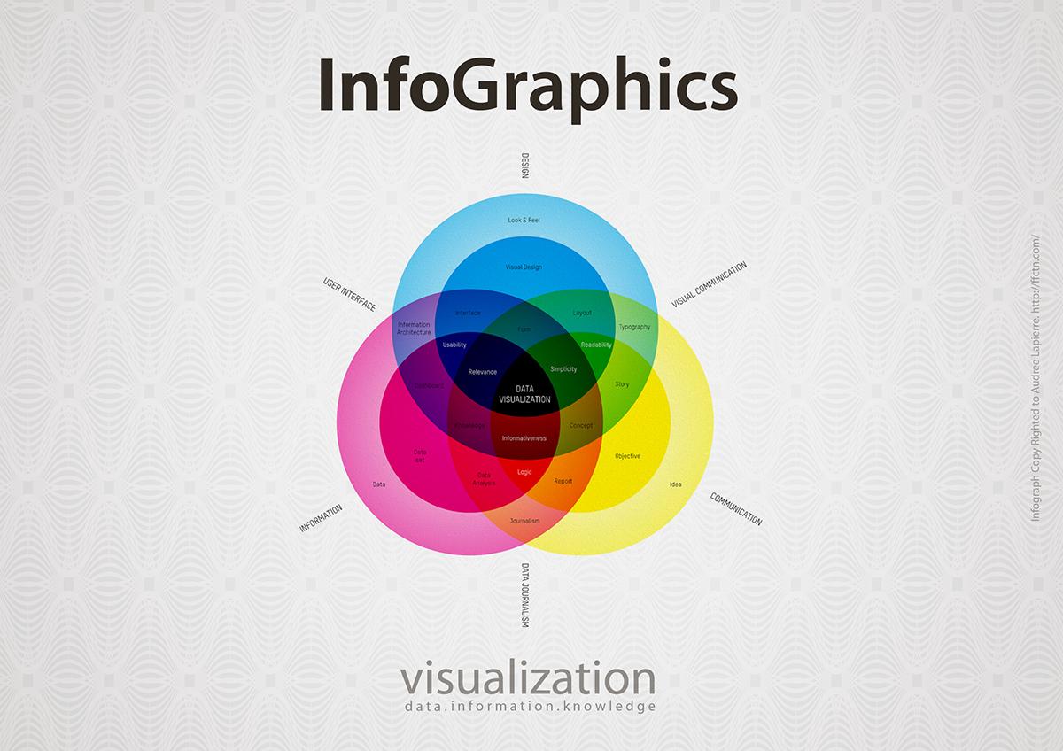 Info Graphics Workshop