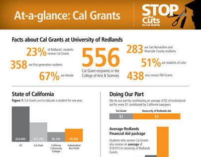 At-a-Glance: Cal Grants