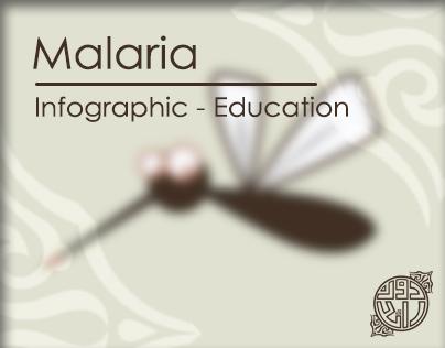 ملاريا - انفوجرفيك | Malaria - Infographic