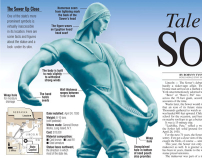 Tale of the Sower