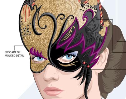 Halloween Mask Designs