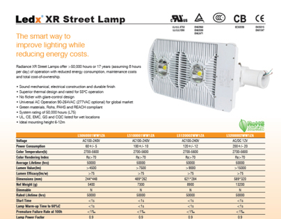 Datasheet for Radiance LED Lighting