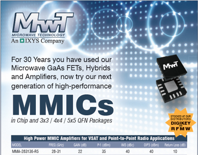 Advertisement for MWT Inc.