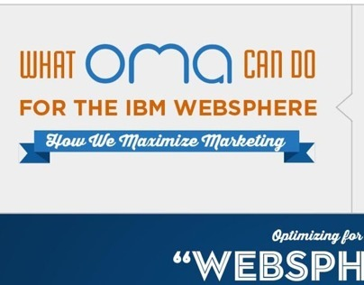 OMA Lab Web Infographic for IBM